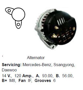 lichtmaschine mercedes benz ssangyong daewoo frank gerhard autoteile online shop. Black Bedroom Furniture Sets. Home Design Ideas